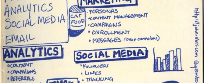 Grow-Email-Marketing